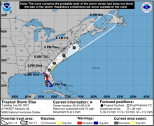 How Can You Prepare for Tropical Storm Elsa?